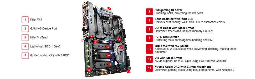 MSI Z370 GODLIKE Gaming Enthusiast Intel Coffee Lake LGA 1151 VR Ready 64GB  DDR4 SLI Extended ATX Motherboard