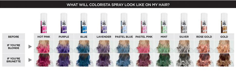 Inspirational Pink Temporary Hair Color Spray