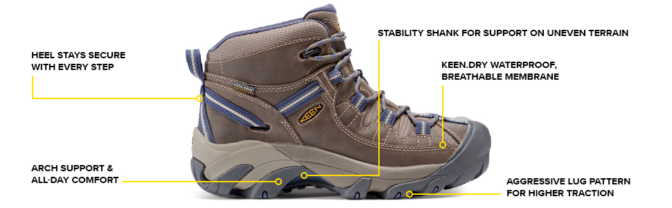 a51fcc178b KEEN hiking boots, hikers, hiking, wide hiking boots, comfortable hiking  boot,