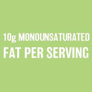 monounsaturated fat, healthy fat good fat avocado keto