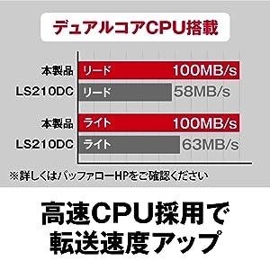 高速CPU採用で転送速度アップ