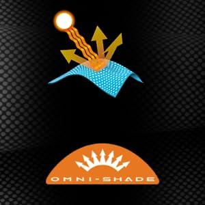 Omni-Shade | Sun Protection