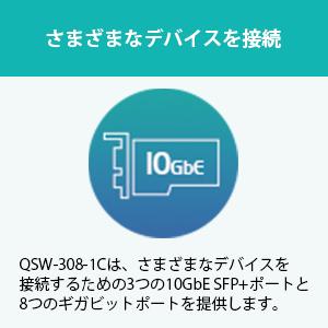 3つの10GbE SFP+ポート