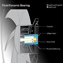 Enhanced Bearing