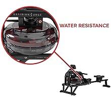 Water Resistance