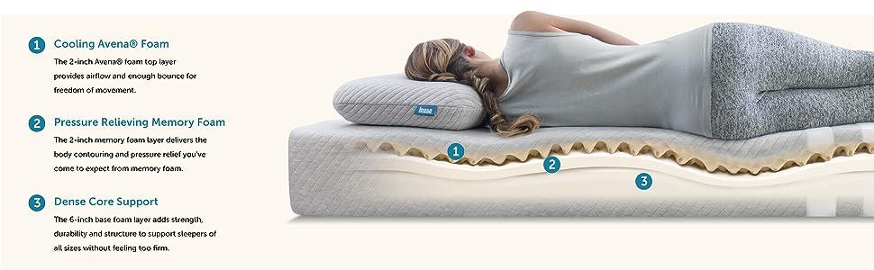 Leesa mattress layer breakdown