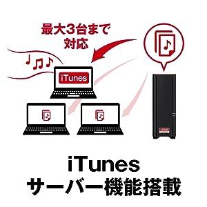 iTunesサーバー機能搭載