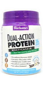 Dual Action Protein