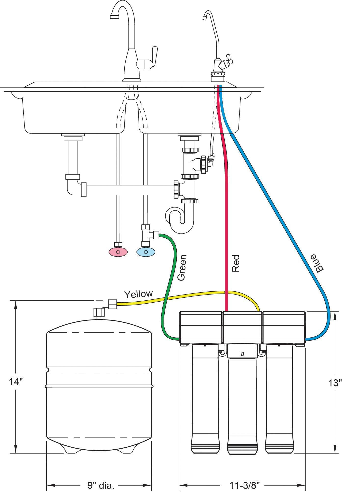 Ecopure Ecop30 Reverse Osmosis Under Sink Water Filtration