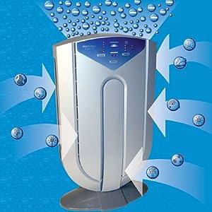 intelli-pro xj-3800 air purifier surround air