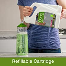 Refillable, economy, sustainable