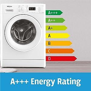 ifb washing machine front load, ifb washing machine, ifb washing machine senorita