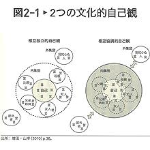衰退の法則―日本企業を蝕むサイレントキラーの正体