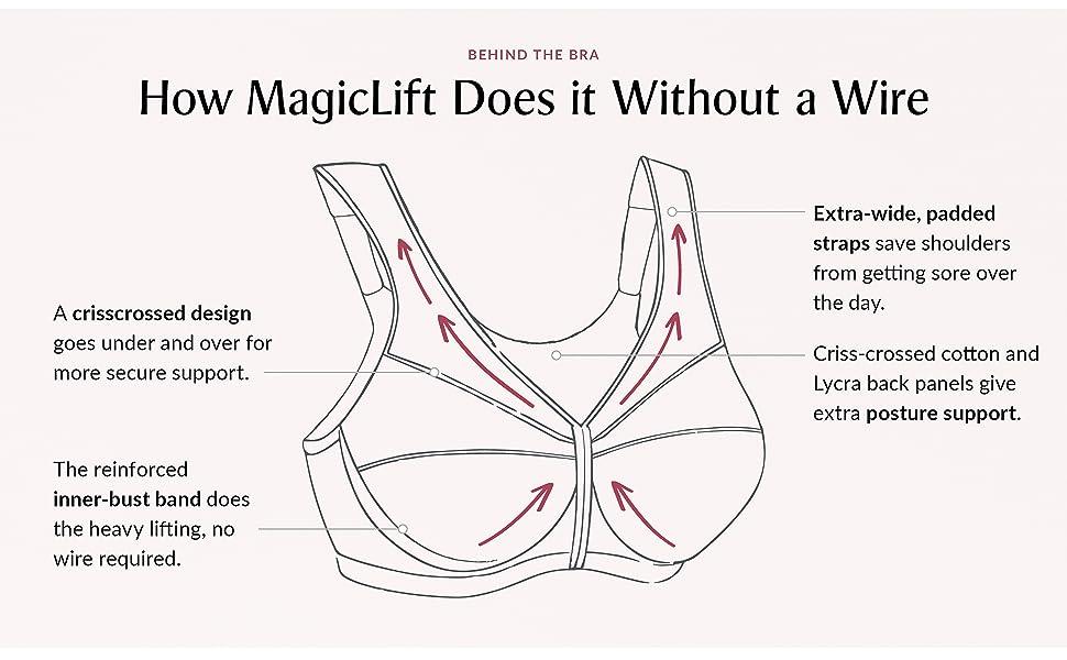 Posture Please All-Around Support Bra magic lift front close bra gym bra running moisture control