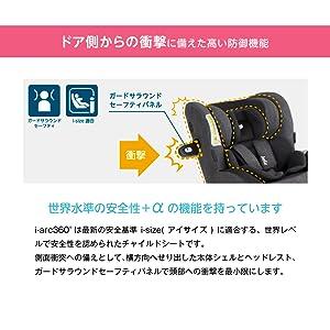 i-size 3