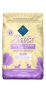 dog food; limited ingredient dog food; limited ingredient diet; sensitive skin; sensitive stomach