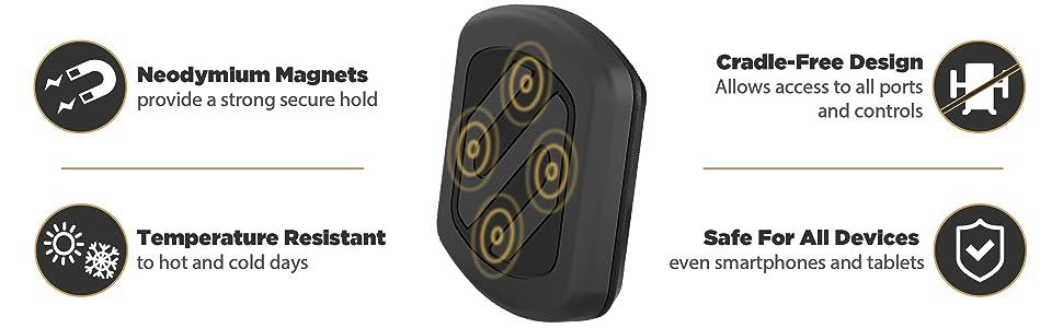 magic mount premium features