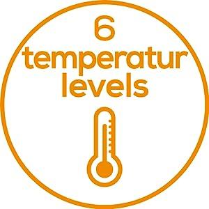 Beurer HD 75 Wärmedecke kuschelige Heizdecke mit 6 Temperaturstufen elektronis
