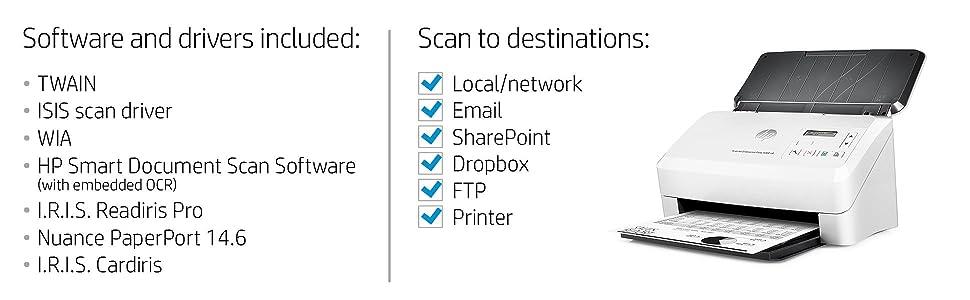 HP ScanJet Enterprise Flow 5000 s4Sheet-Feed Scanner