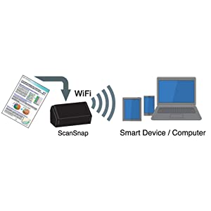 Wi-Fi or USB Connection to a PC or Smart Device