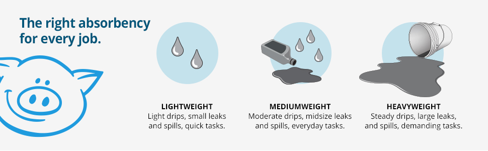 oil pads, oil absorbing pads, oil absorbing pad, oil drip mat, oil drip, oil leak, oil leaking, leak
