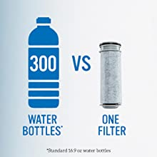plastic water pitcher;bpa free;filter replacements;better water;space saver;water bottle;brita;best
