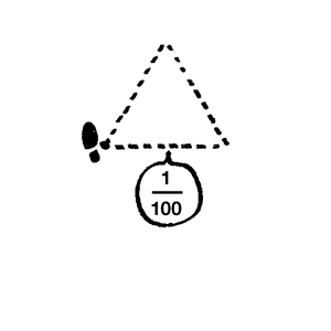1 まず1万時間(20代の5~10年)で「左足の軸(三角形の基点)」を固める