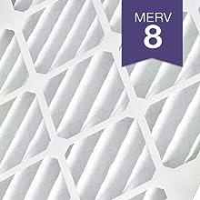 Nordic Pure, Air Filter, MERV rating, MERV, effective, Environment, energy
