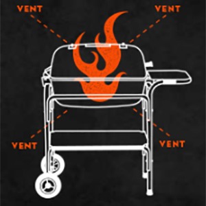 The 4-Point Venting System of The Original PK Grill & Smoker