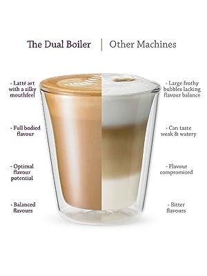 Intro Image - Dual Boiler