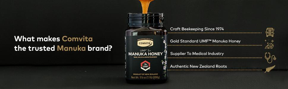 Manuka Honey Infographic