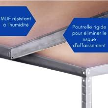 MDF resistente all'umidità