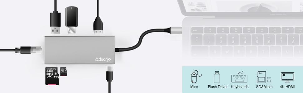 7-IN-ONE Premium USB C Hub,