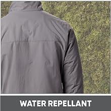 Water Repellant