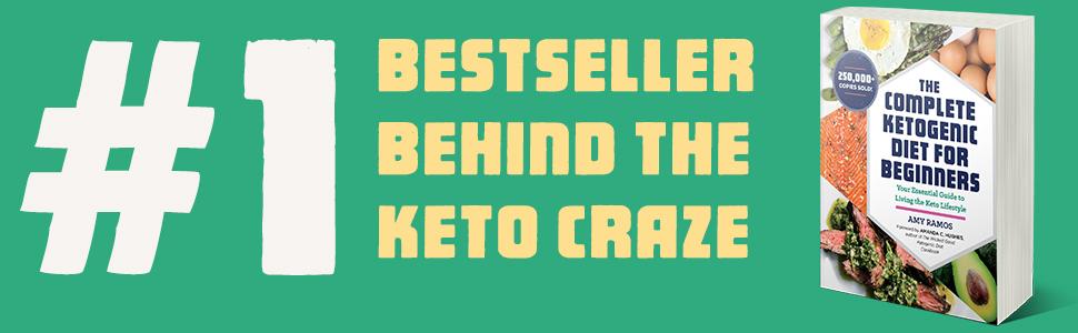 ketogenic diet, ketogenic diet, ketogenic diet, ketogenic diet, ketogenic diet, ketogenic diet,