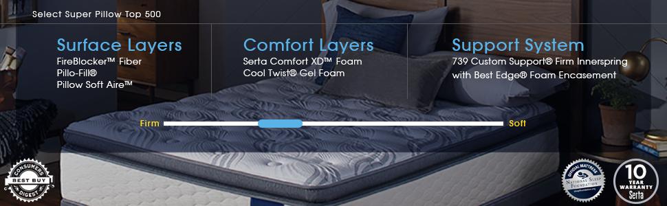 Amazon Com Serta Perfect Sleeper Select Super Pillow Top 500