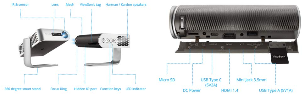 ViewSonic M1 WVGA Proyector LED ultraportátil con altavoces duales ...