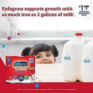 iron milk