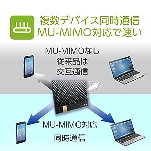 MU-MIMOで同時通信