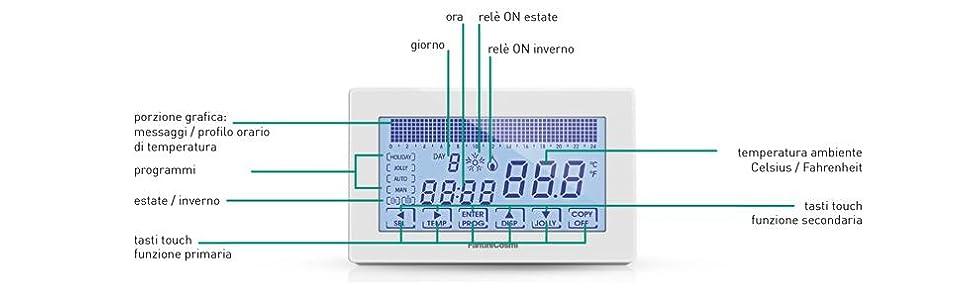 Fantini cosmi ch180 cronotermostato touchscreen for Cronotermostato fantini cosmi ch180
