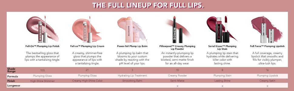 Full Force Plumpling Lipstick