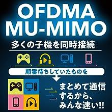 無線LANルーター アクセスポイント Wi-Fi 6 WiFi6  WPS ペアレンタルコントロール OFDMA VPN DLNA iTunes  AP   RAX20 iphone