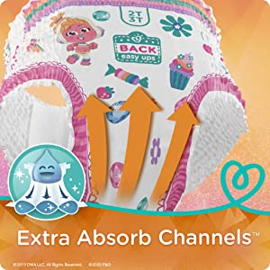 Extra Absorb Channels