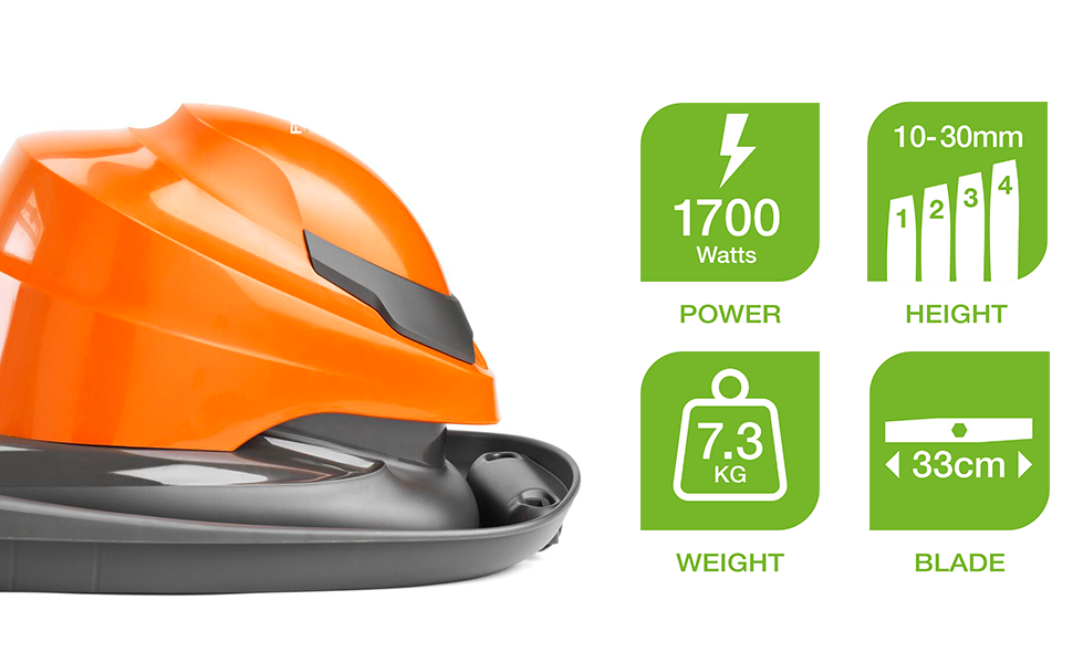 Has a powerful 1700W motor, 4 cutting heights from 10 to 30mm, 33cm cutting width, 7.3kg weight