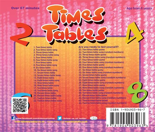 How to Teach times Tables for Instant Recall at KS1/KS2