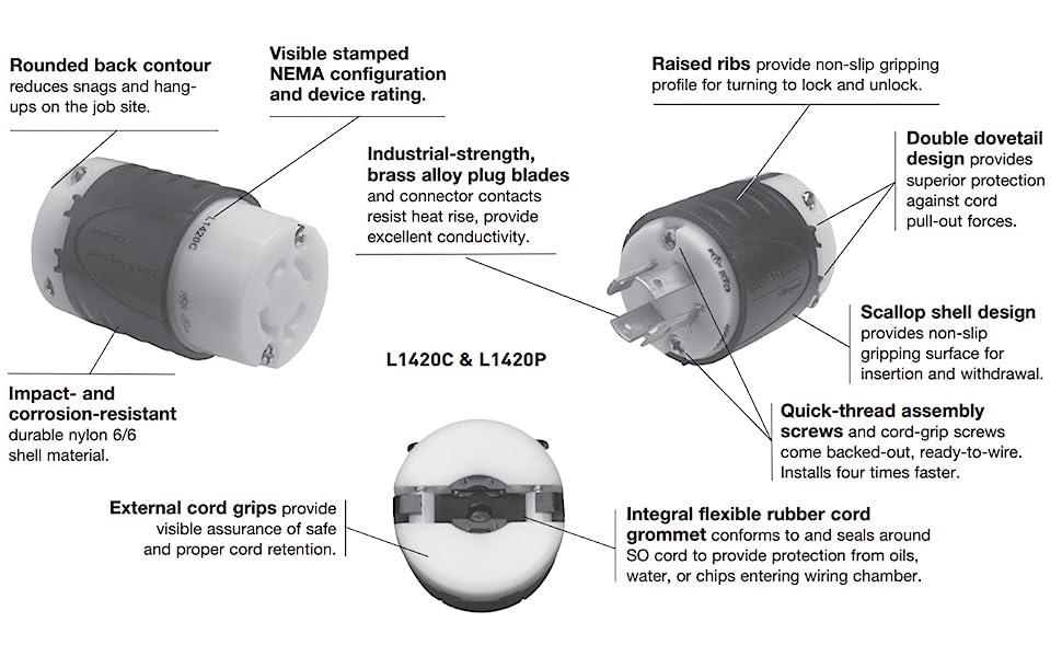 [DIAGRAM_4FR]  Legrand - Pass & Seymour L520P Turn Lock 20A 125 Volt, Armor Locking Device  Plug - - Amazon.com | Leviton L520 Wire Diagram |  | Amazon.com