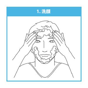ラボシリーズ スキンケア 洗顔