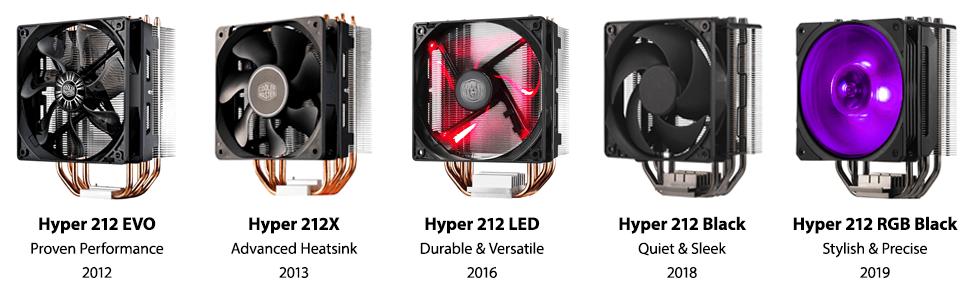 Hyper Legacy