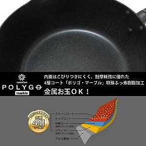 内面 フッ素樹脂加工 ポリゴ・マーブル