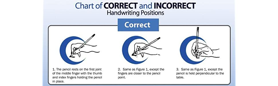 correct grip, incorrect grip, pencil grip, school, teacher, education, classroom tools, classroom